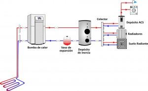 esquema_geotermia