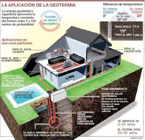 geotermia 6