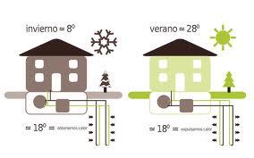 geotermia 7